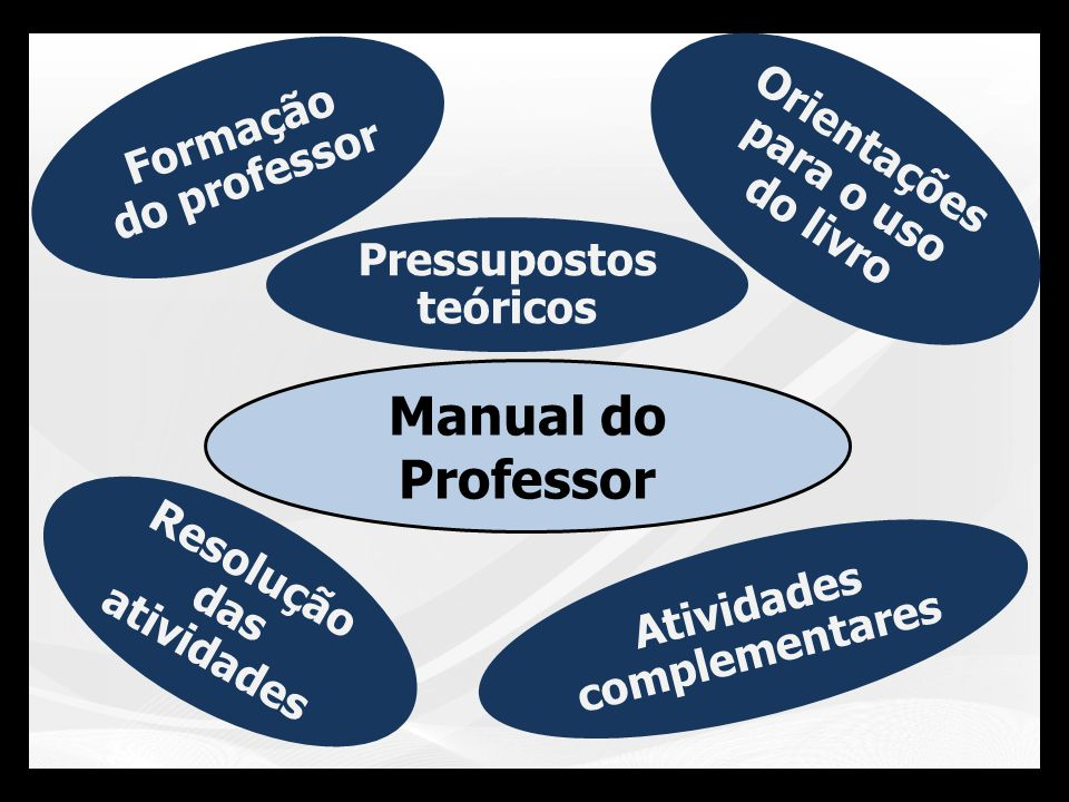 Manual do Professor Formação do professor