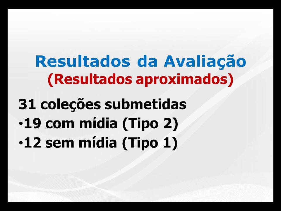 Resultados da Avaliação (Resultados aproximados)