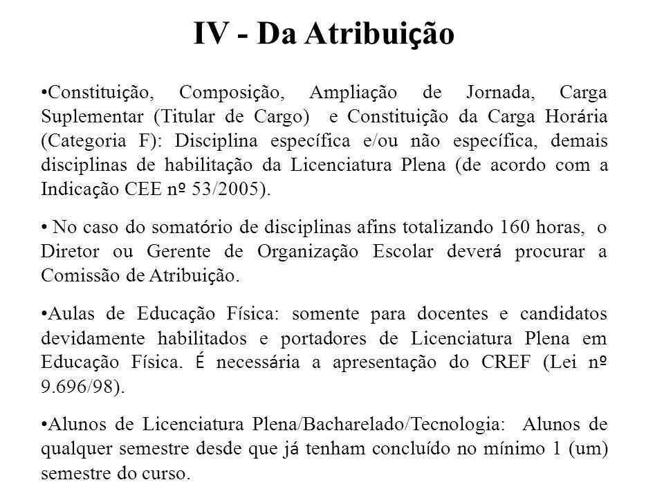 IV - Da Atribuição