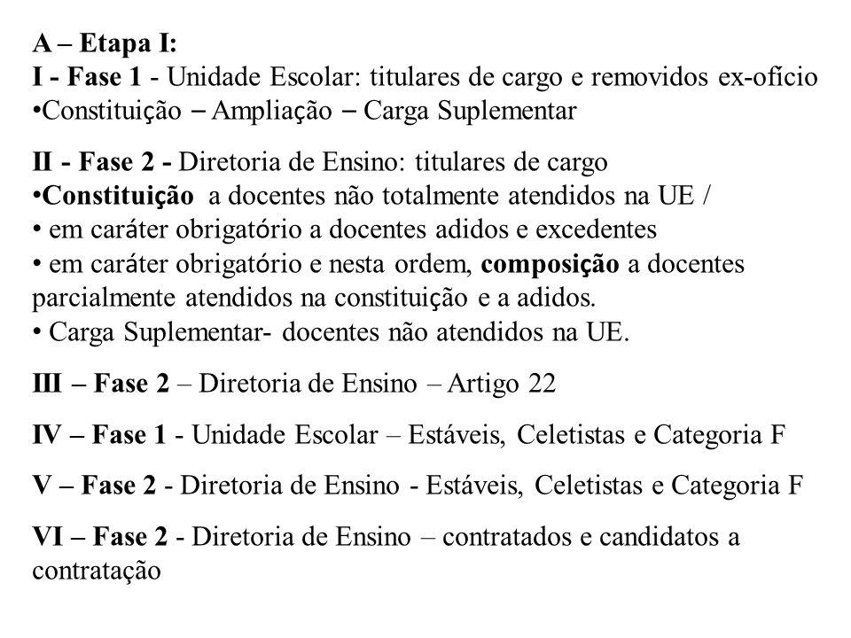 A – Etapa I: I - Fase 1 - Unidade Escolar: titulares de cargo e removidos ex-ofício. Constituição – Ampliação – Carga Suplementar.