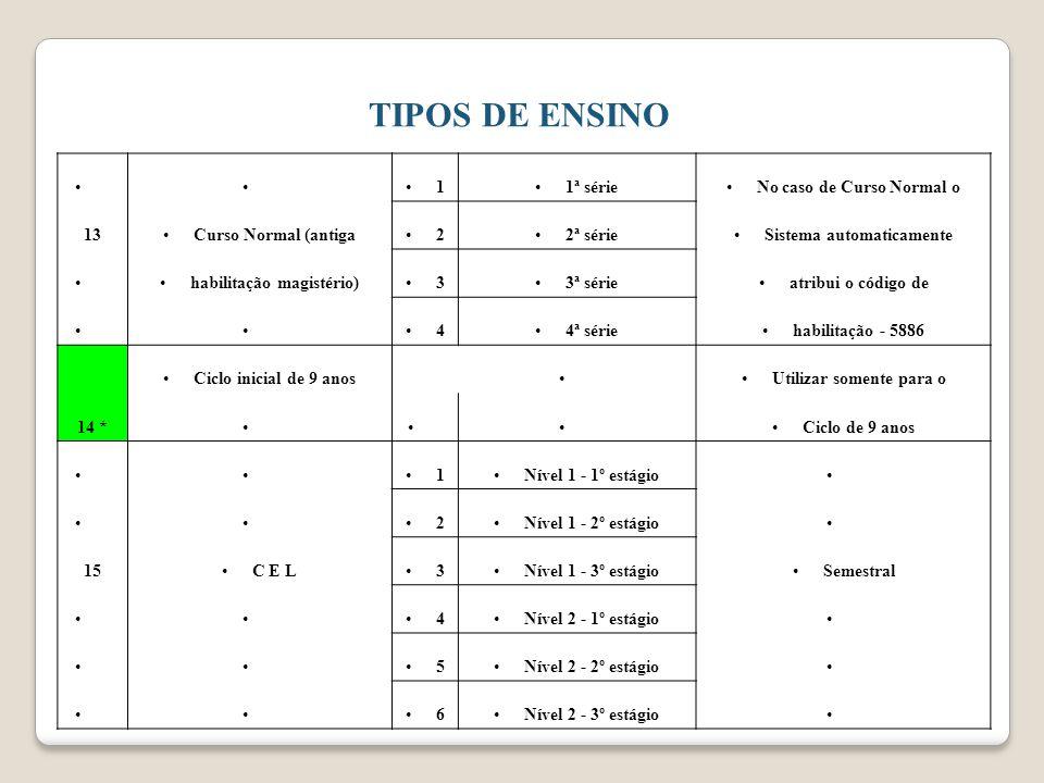 TIPOS DE ENSINO 1 1ª série No caso de Curso Normal o 13