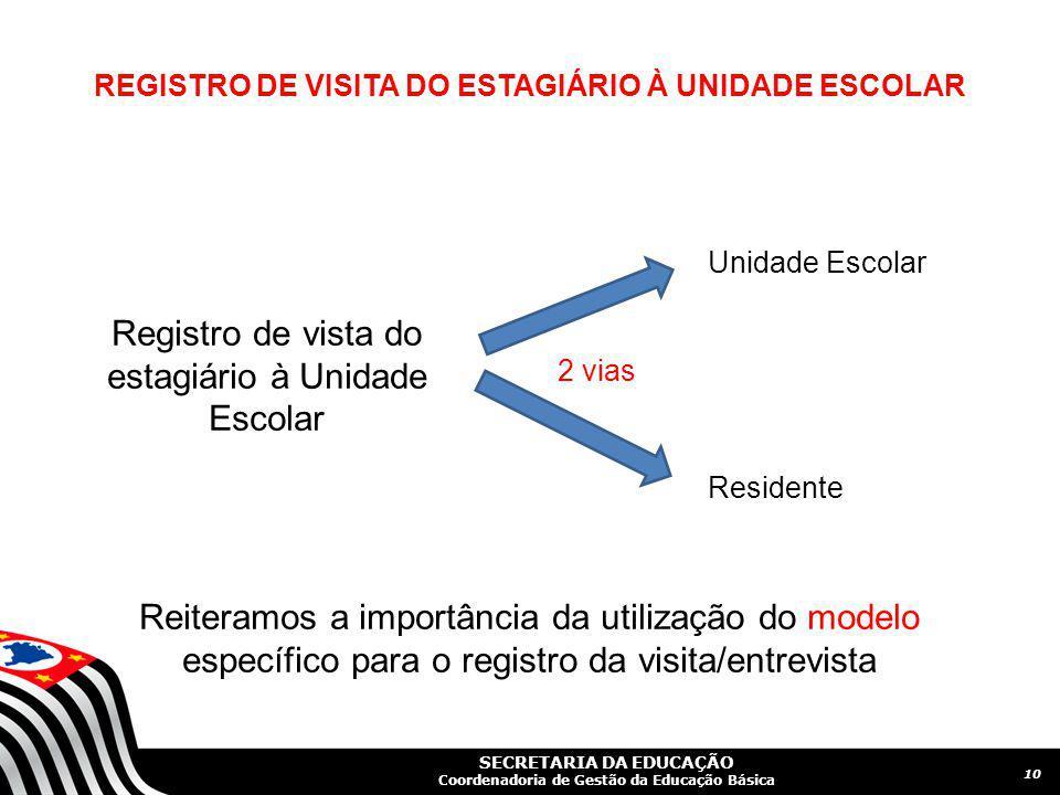 REGISTRO DE VISITA DO ESTAGIÁRIO À UNIDADE ESCOLAR