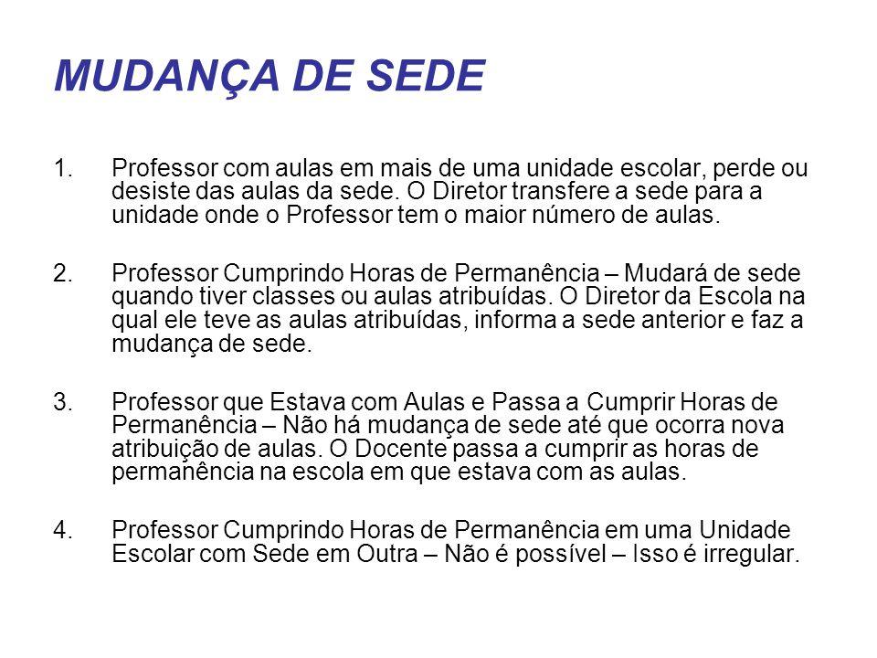 MUDANÇA DE SEDE