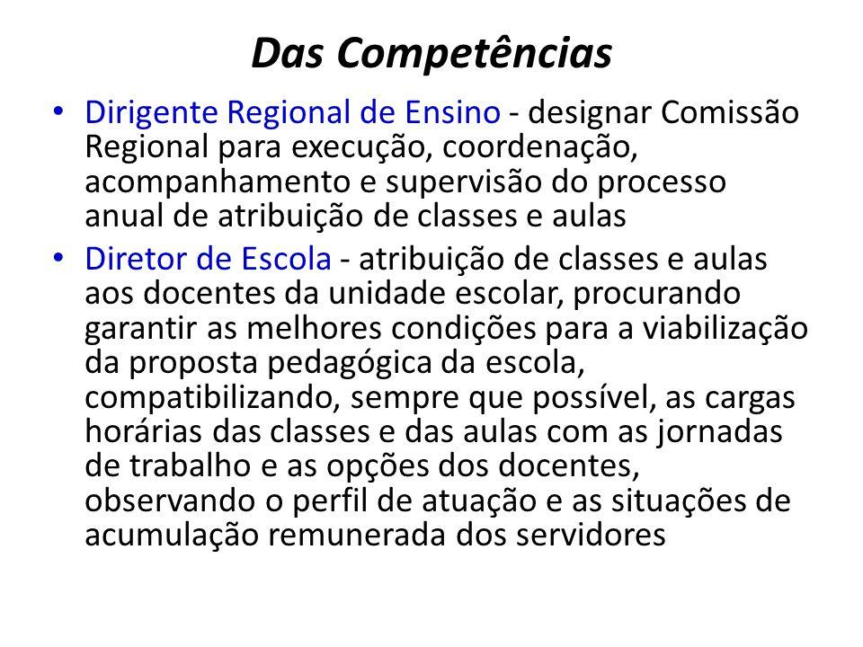 Das Competências