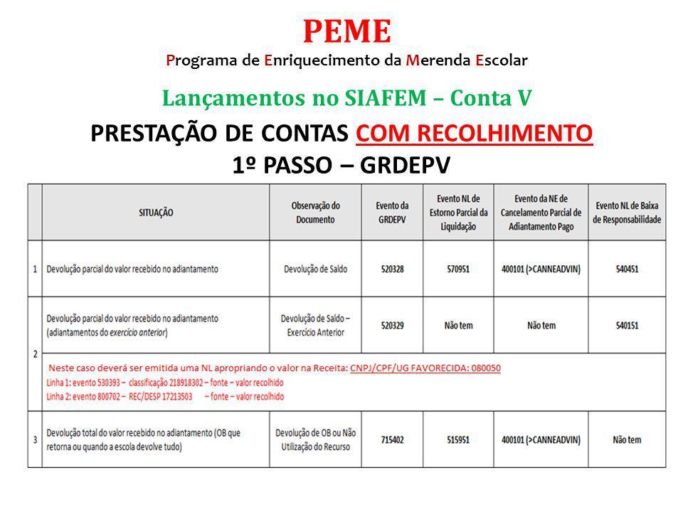 PEME PRESTAÇÃO DE CONTAS COM RECOLHIMENTO 1º PASSO – GRDEPV