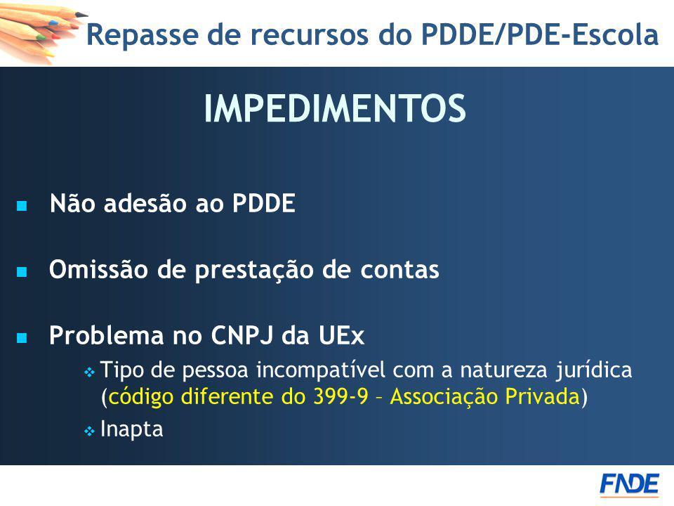IMPEDIMENTOS Repasse de recursos do PDDE/PDE-Escola Não adesão ao PDDE