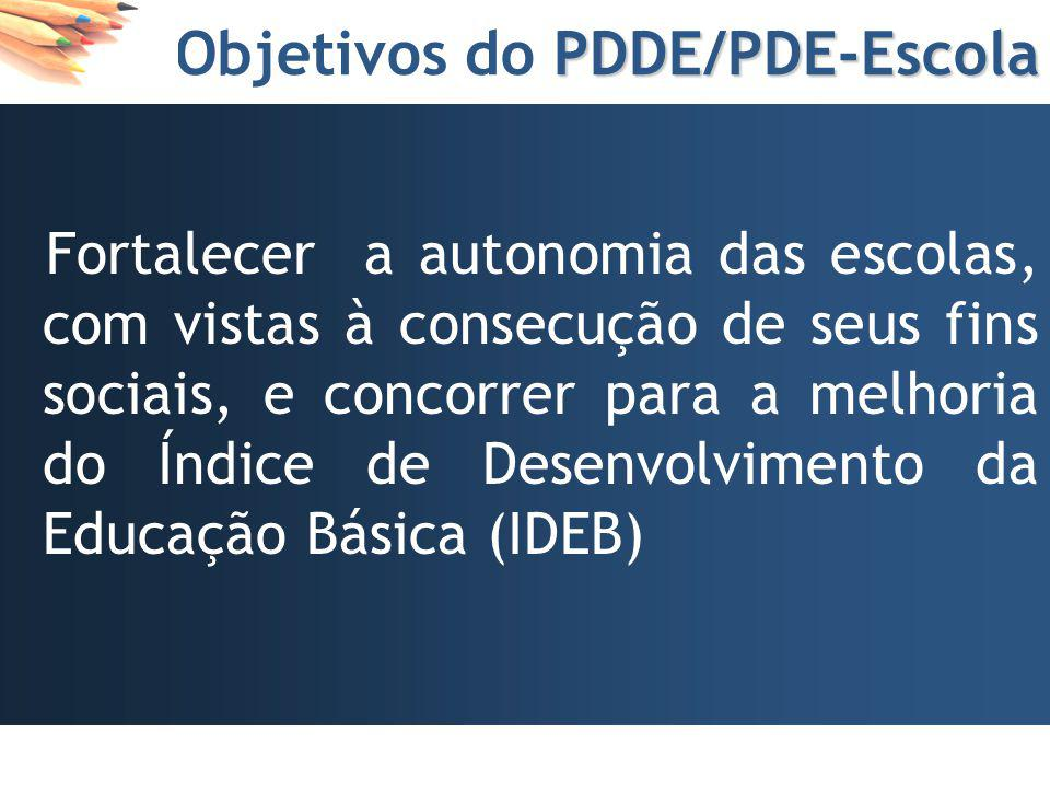 Objetivos do PDDE/PDE-Escola
