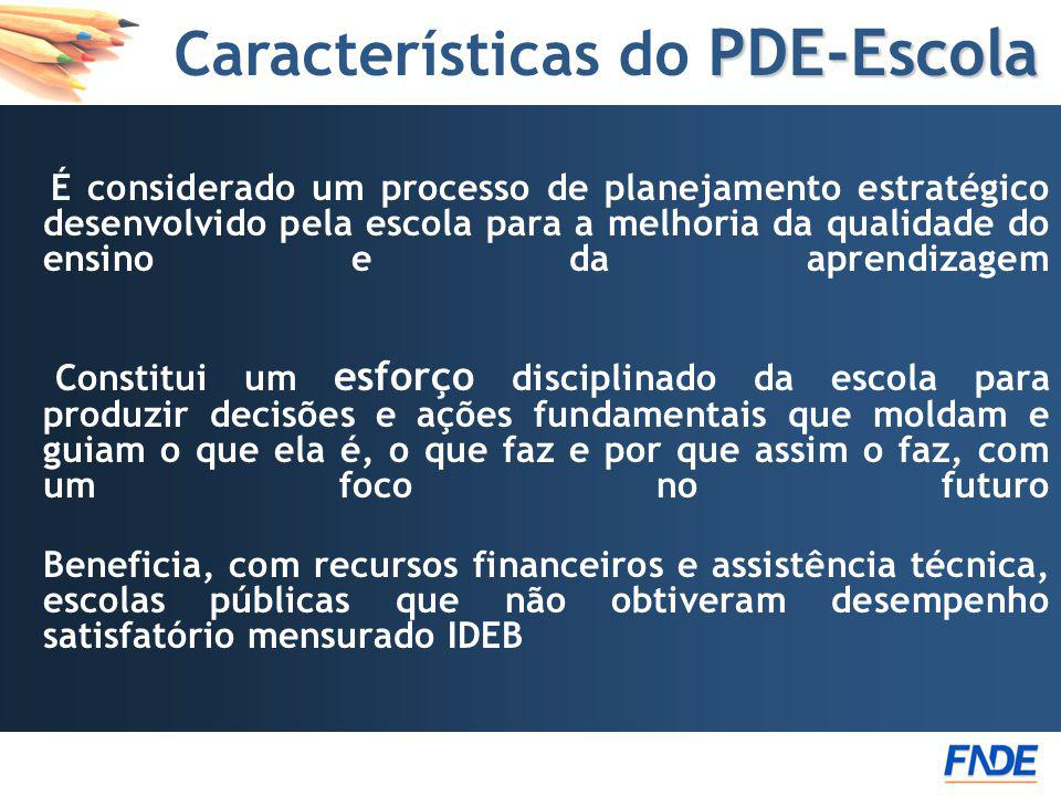 Características do PDE-Escola