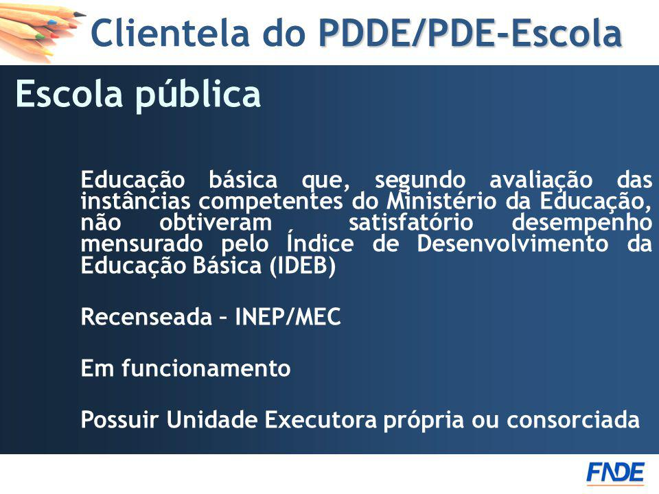 Clientela do PDDE/PDE-Escola