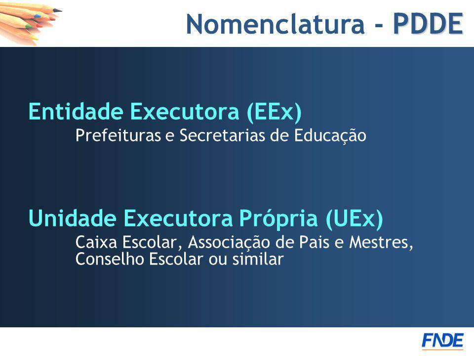 Nomenclatura - PDDE Entidade Executora (EEx)