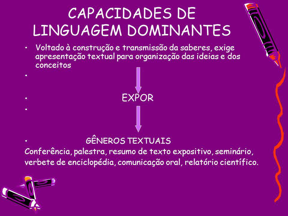 CAPACIDADES DE LINGUAGEM DOMINANTES