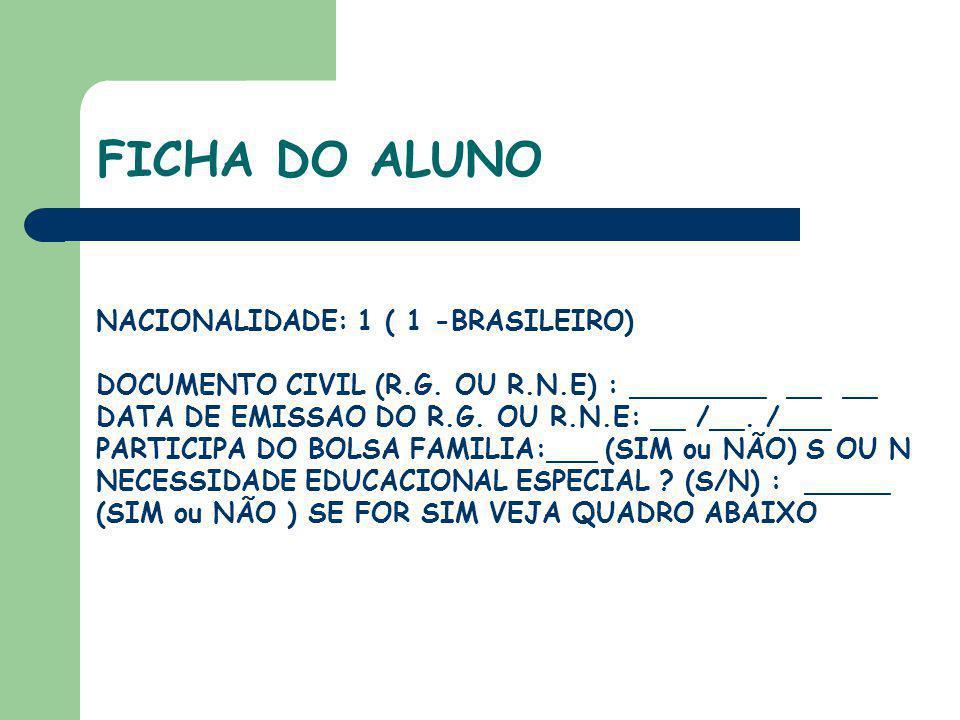 FICHA DO ALUNO NACIONALIDADE: 1 ( 1 -BRASILEIRO)