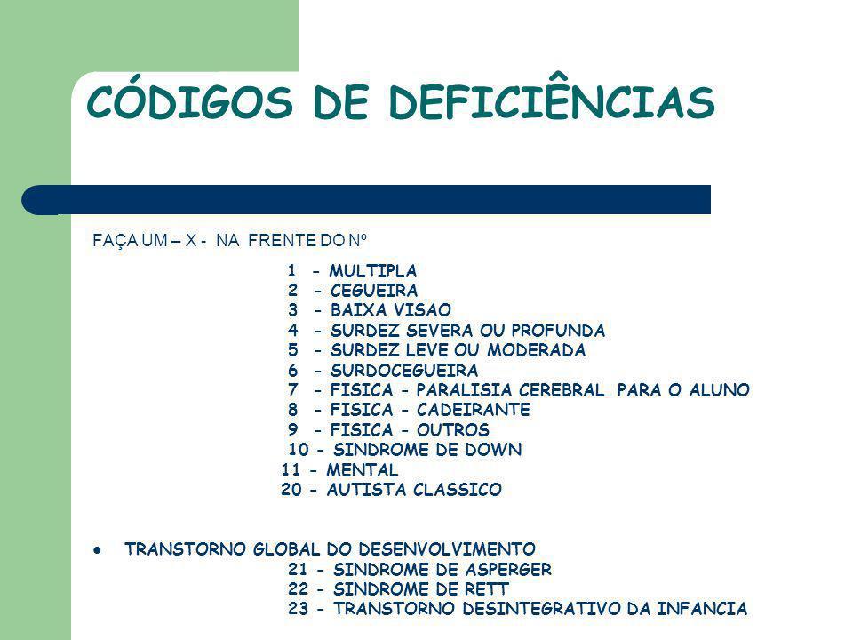 CÓDIGOS DE DEFICIÊNCIAS