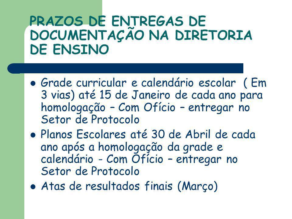 PRAZOS DE ENTREGAS DE DOCUMENTAÇÃO NA DIRETORIA DE ENSINO