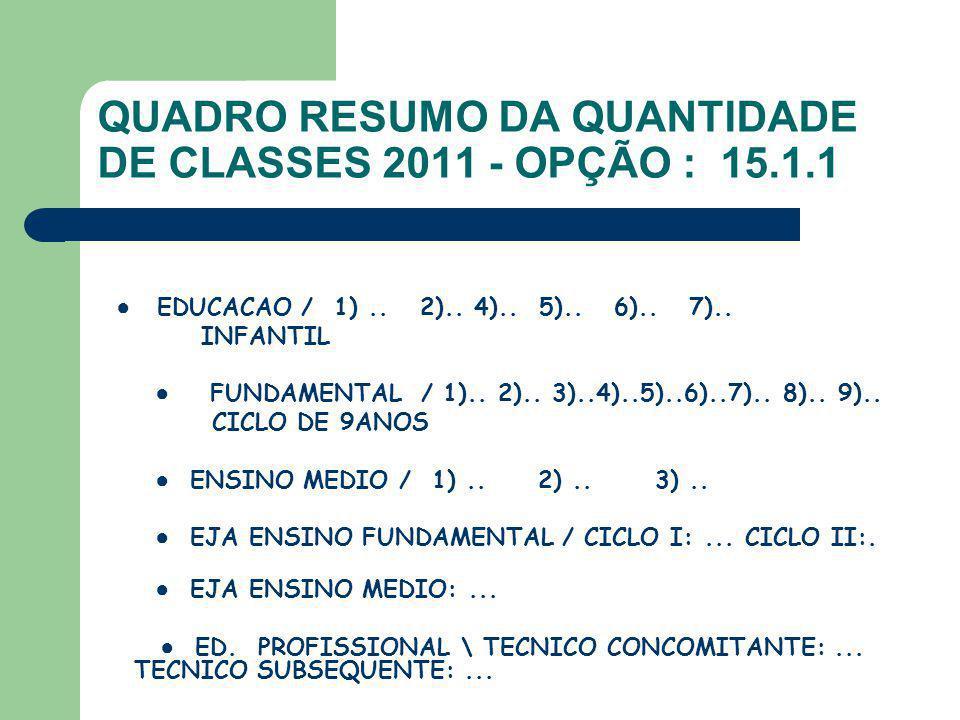 QUADRO RESUMO DA QUANTIDADE DE CLASSES 2011 - OPÇÃO : 15.1.1
