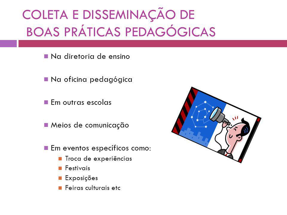 COLETA E DISSEMINAÇÃO DE BOAS PRÁTICAS PEDAGÓGICAS