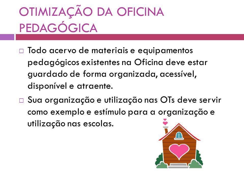 OTIMIZAÇÃO DA OFICINA PEDAGÓGICA