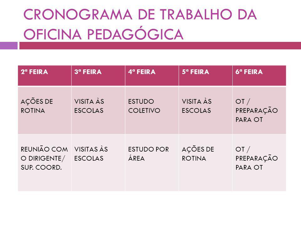 CRONOGRAMA DE TRABALHO DA OFICINA PEDAGÓGICA