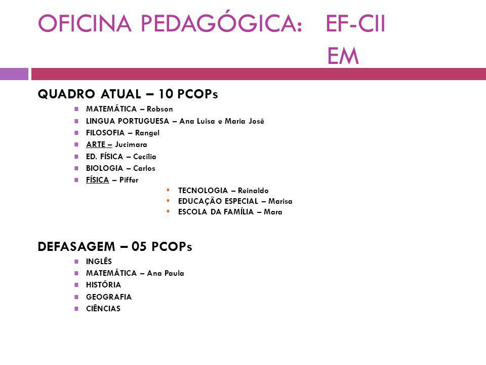 OFICINA PEDAGÓGICA: EF-CII EM