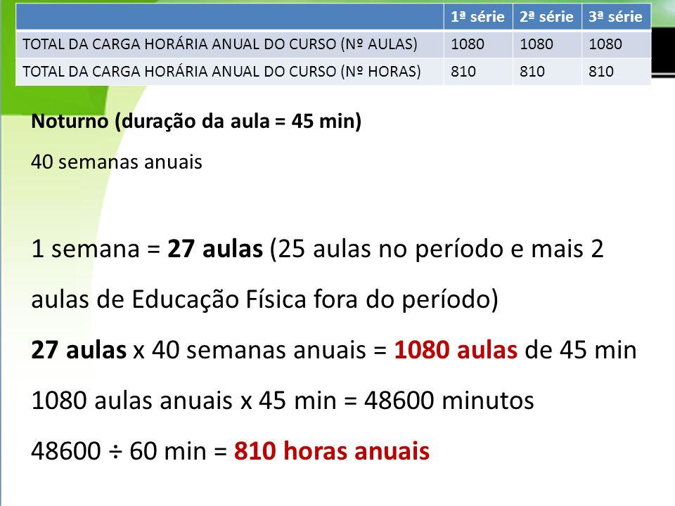 27 aulas x 40 semanas anuais = 1080 aulas de 45 min