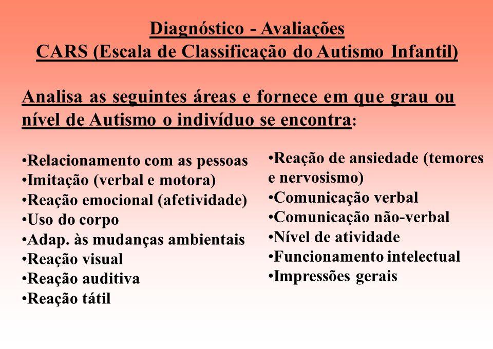 Diagnóstico - Avaliações