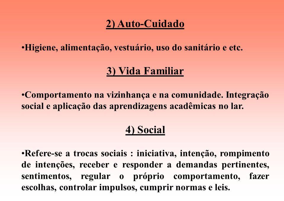 2) Auto-Cuidado 3) Vida Familiar 4) Social