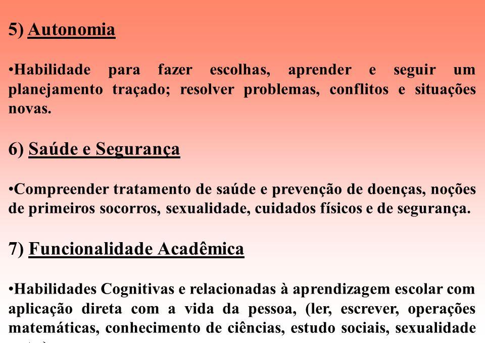 7) Funcionalidade Acadêmica