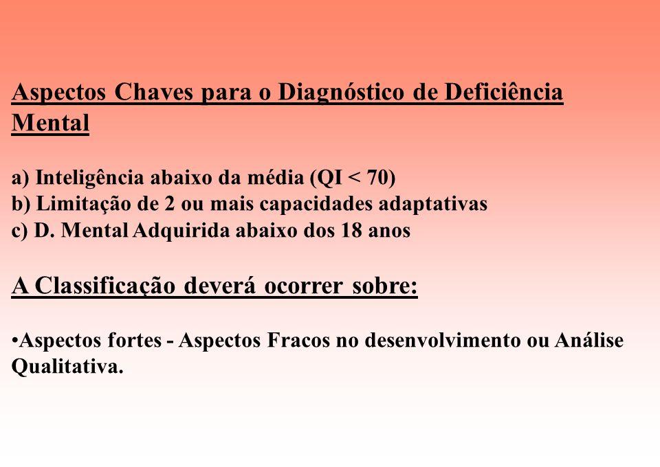 Aspectos Chaves para o Diagnóstico de Deficiência Mental