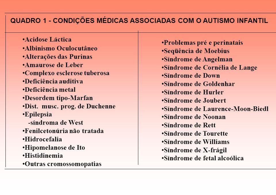 QUADRO 1 - CONDIÇÕES MÉDICAS ASSOCIADAS COM O AUTISMO INFANTIL
