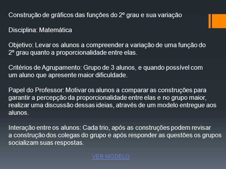 Construção de gráficos das funções do 2º grau e sua variação