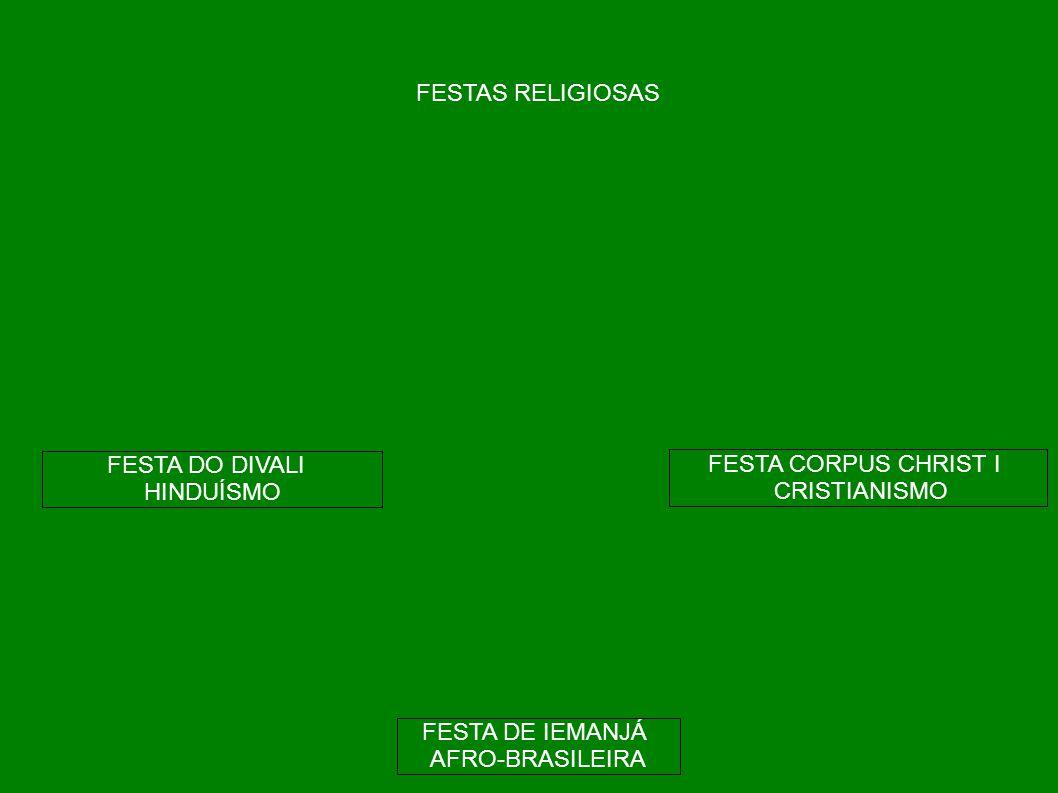 FESTAS RELIGIOSAS FESTA DO DIVALI. HINDUÍSMO. FESTA CORPUS CHRIST I. CRISTIANISMO. FESTA DE IEMANJÁ.