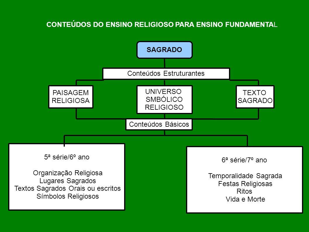 CONTEÚDOS DO ENSINO RELIGIOSO PARA ENSINO FUNDAMENTAL
