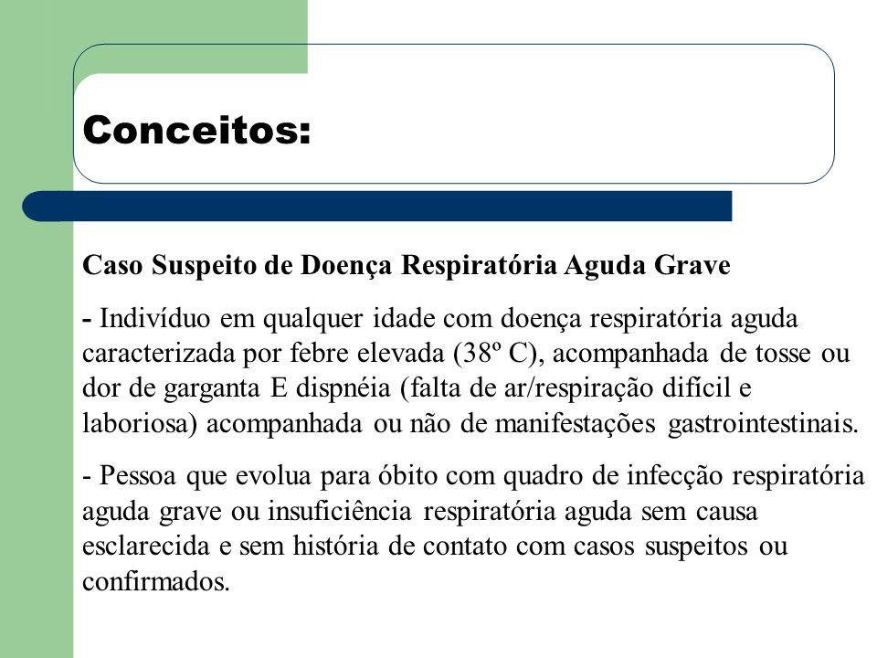 Conceitos: Caso Suspeito de Doença Respiratória Aguda Grave