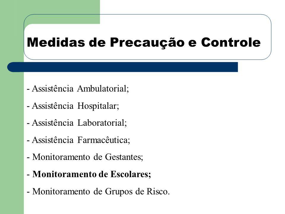 Medidas de Precaução e Controle