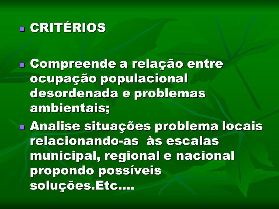 CRITÉRIOS Compreende a relação entre ocupação populacional desordenada e problemas ambientais;