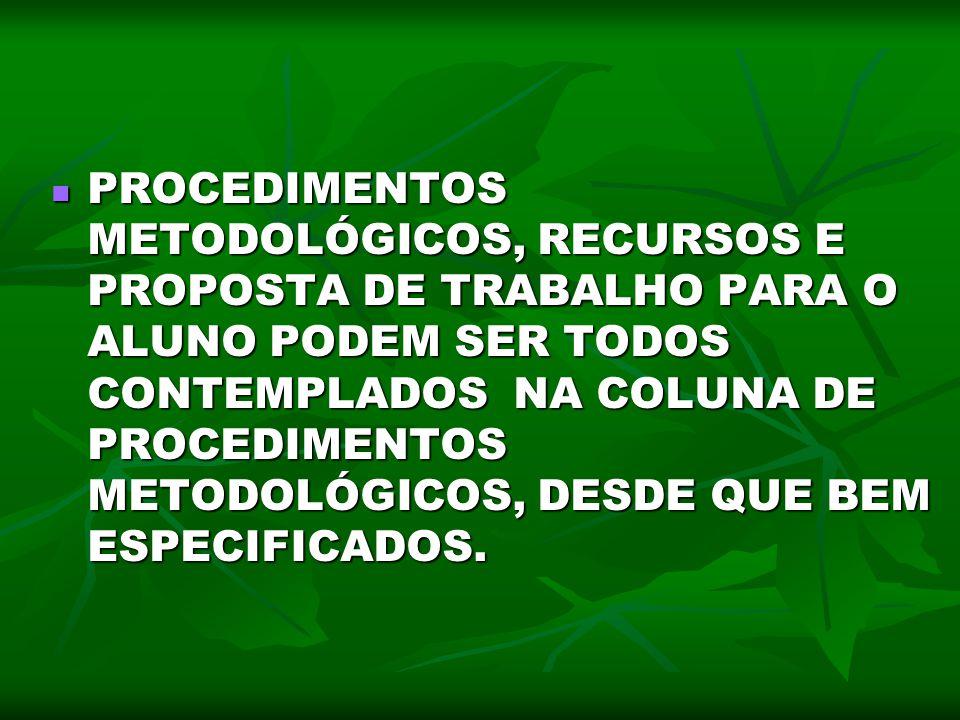 PROCEDIMENTOS METODOLÓGICOS, RECURSOS E PROPOSTA DE TRABALHO PARA O ALUNO PODEM SER TODOS CONTEMPLADOS NA COLUNA DE PROCEDIMENTOS METODOLÓGICOS, DESDE QUE BEM ESPECIFICADOS.