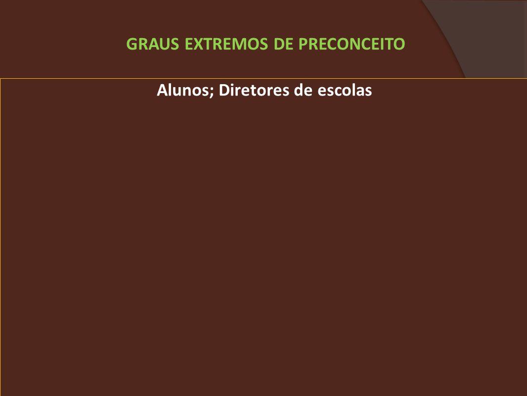 GRAUS EXTREMOS DE PRECONCEITO