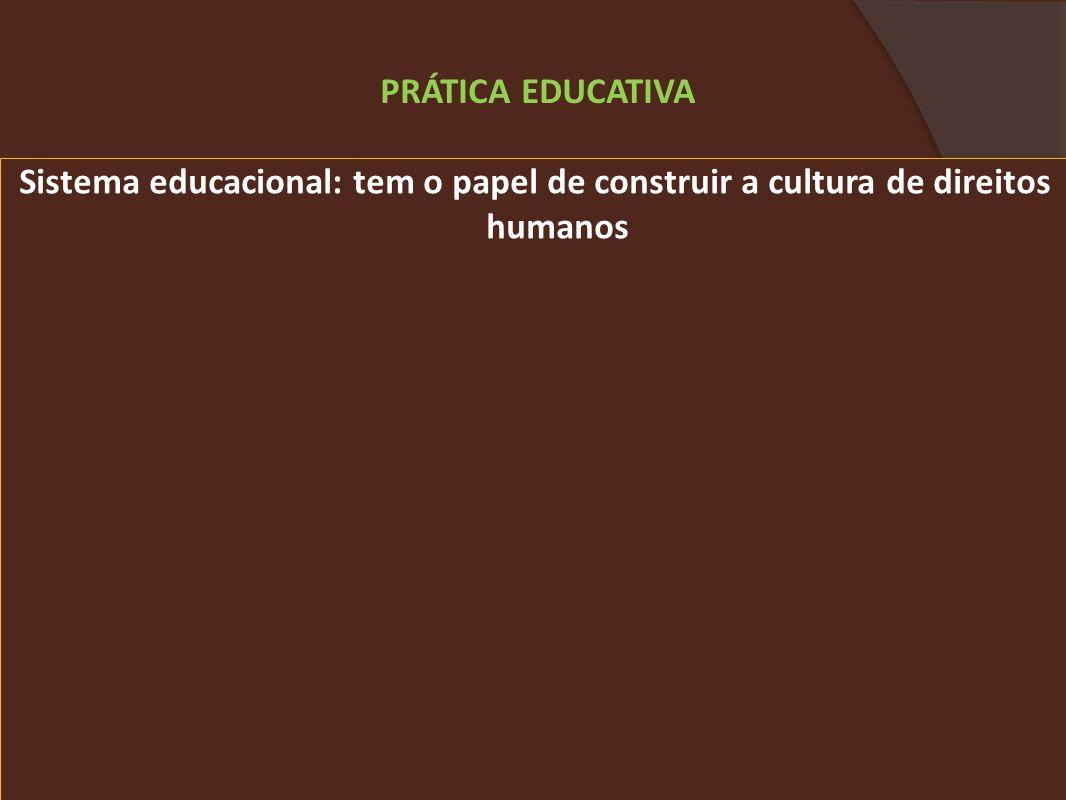 PRÁTICA EDUCATIVA Sistema educacional: tem o papel de construir a cultura de direitos humanos