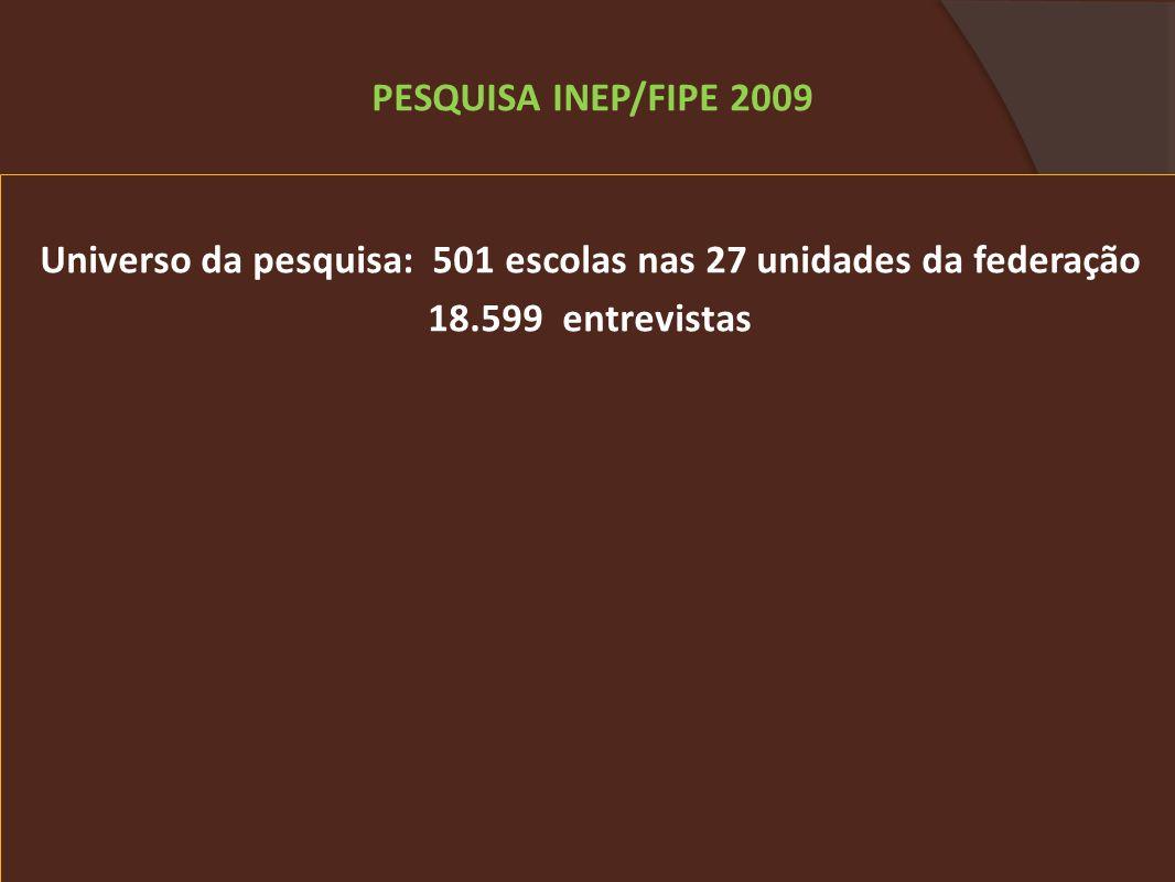 Universo da pesquisa: 501 escolas nas 27 unidades da federação