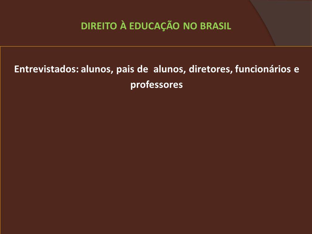 DIREITO À EDUCAÇÃO NO BRASIL