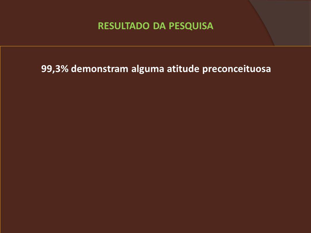 99,3% demonstram alguma atitude preconceituosa