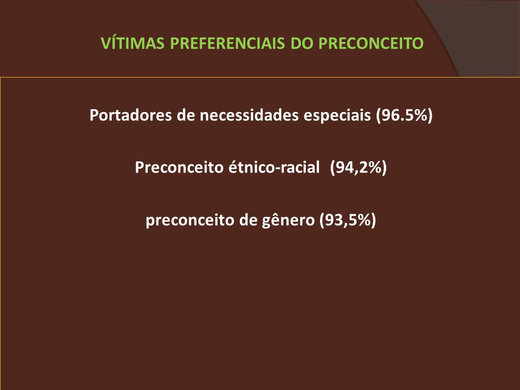 VÍTIMAS PREFERENCIAIS DO PRECONCEITO
