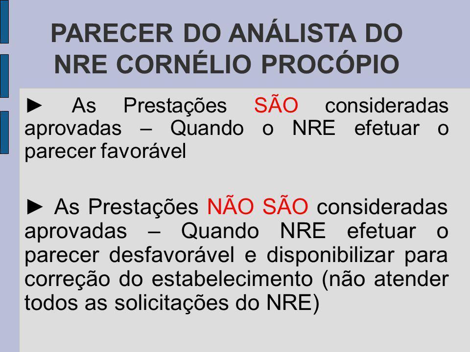 PARECER DO ANÁLISTA DO NRE CORNÉLIO PROCÓPIO