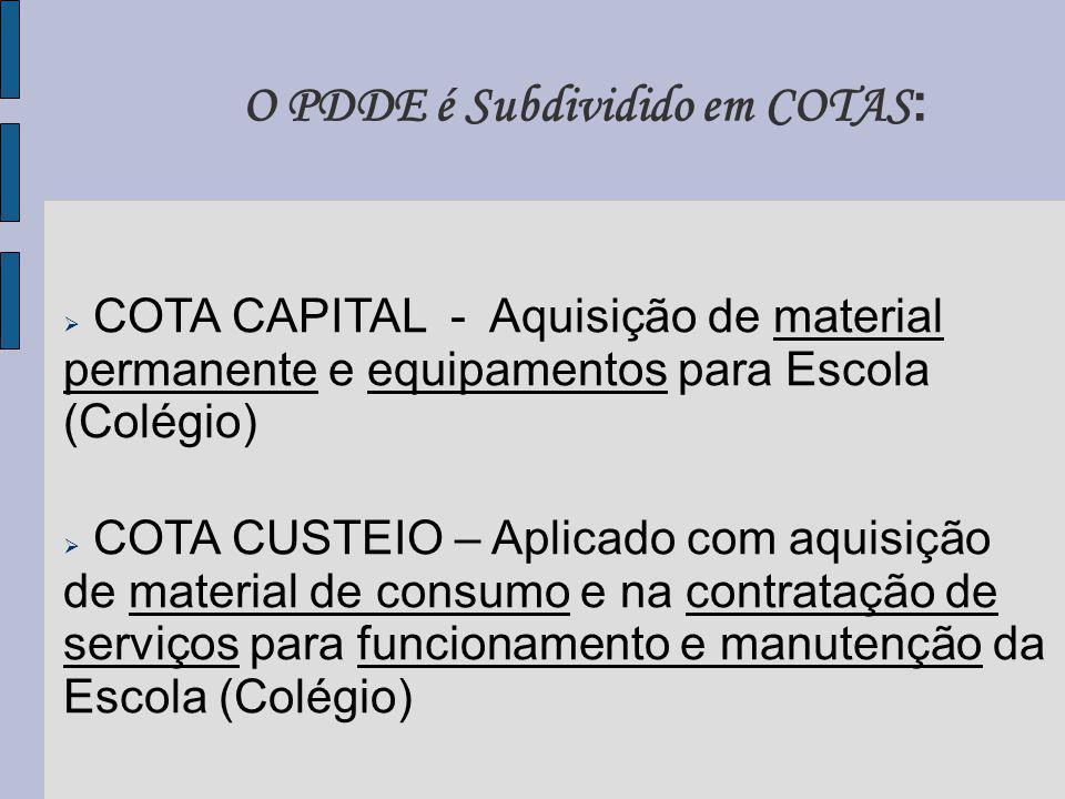 O PDDE é Subdividido em COTAS: