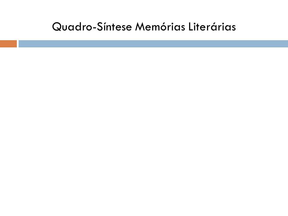 Quadro-Síntese Memórias Literárias