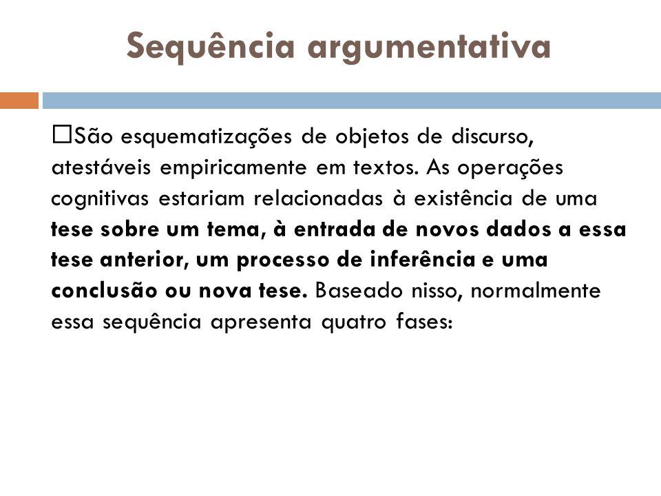 Sequência argumentativa