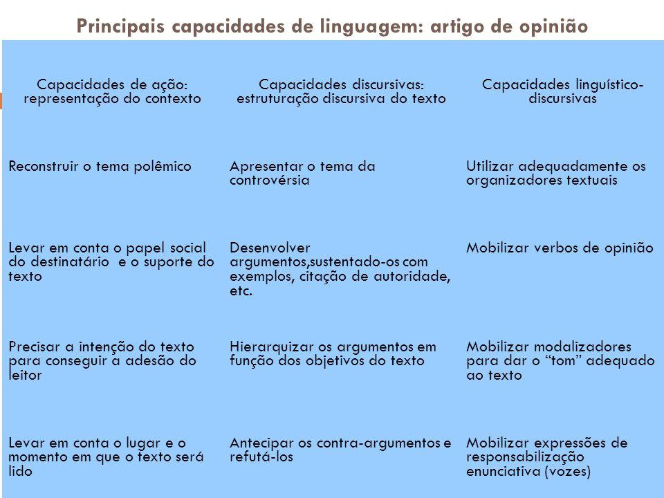 Principais capacidades de linguagem: artigo de opinião