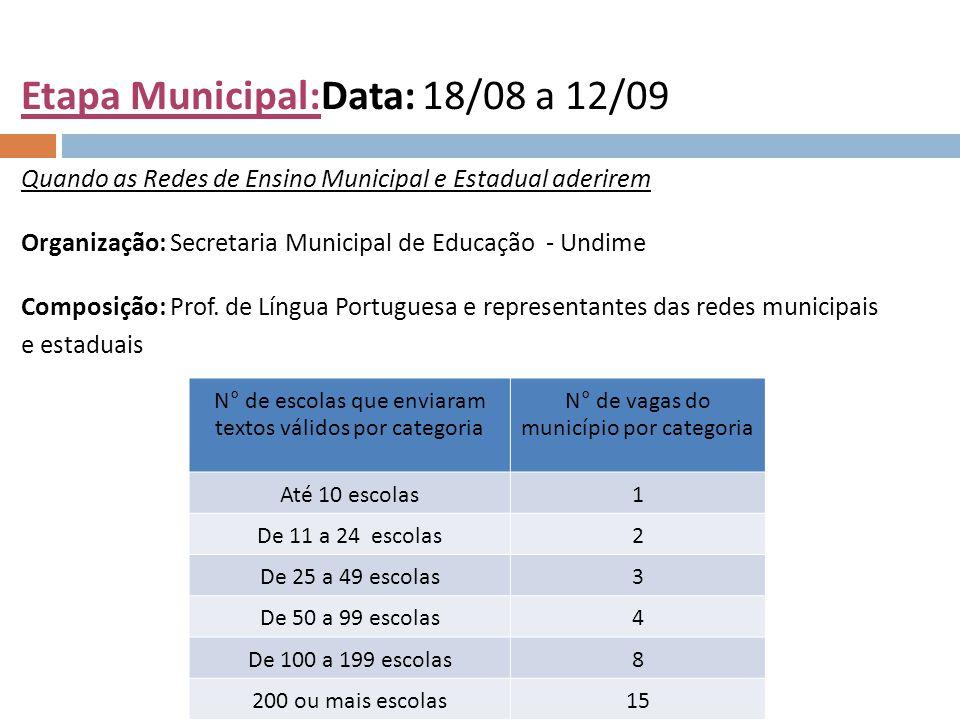 Etapa Municipal:Data: 18/08 a 12/09