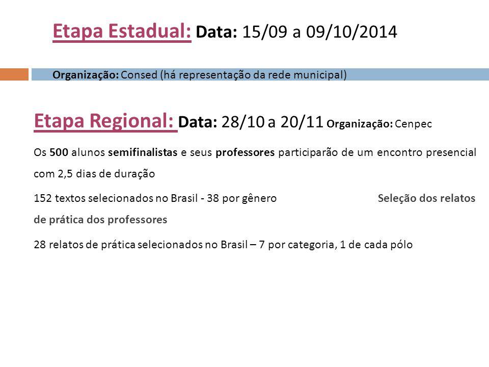 Etapa Estadual: Data: 15/09 a 09/10/2014