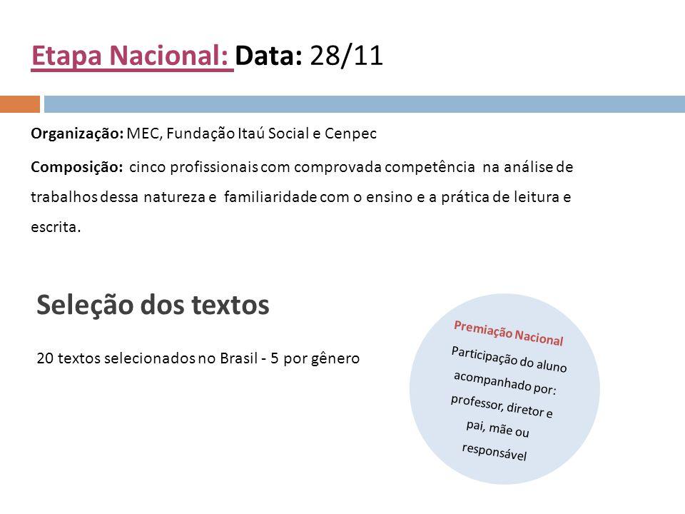 Etapa Nacional: Data: 28/11